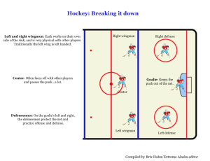 "Beginner Hockey Enthusiasts:, here is a brief break down of the player positions and what their ""goal"" is throughout the three periods. Brix Hahn/Extreme Alaska editor"