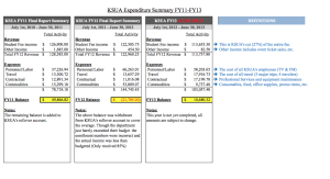 A break down of KSUA's allotted funding, the funds it raises and how they spend their funds.